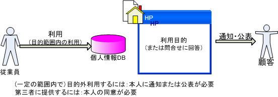 hogoho-image2.jpg